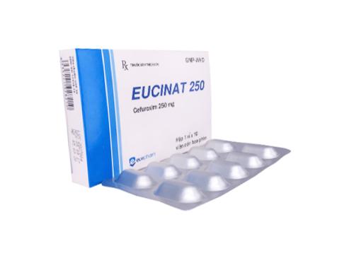 Eucinat 250