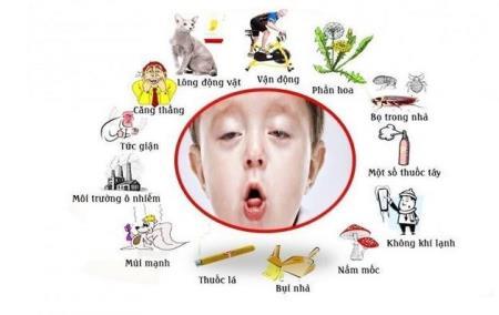 Điều trị bệnh Viêm mũi dị ứng thế nào